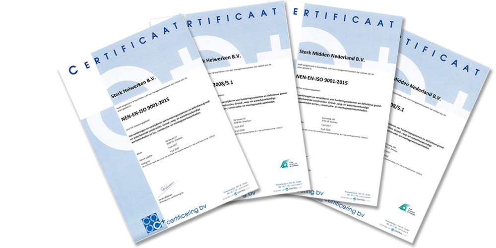 VCA & ISO Certificaten