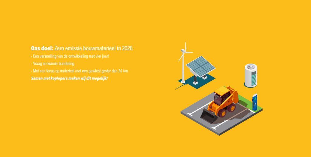 Sterk Emissieloos Netwerk Infra Duurzaam Stikstof